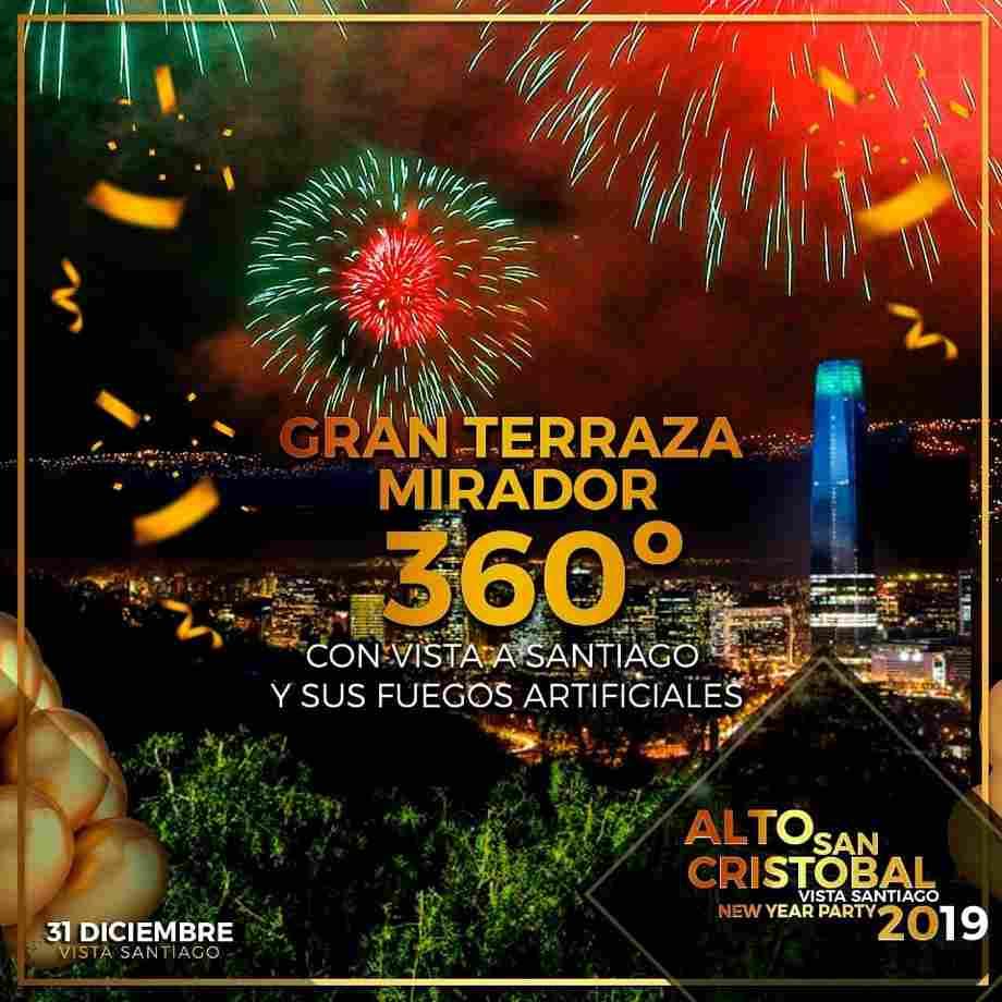 Panoramas Para Celebrar Ano Nuevo